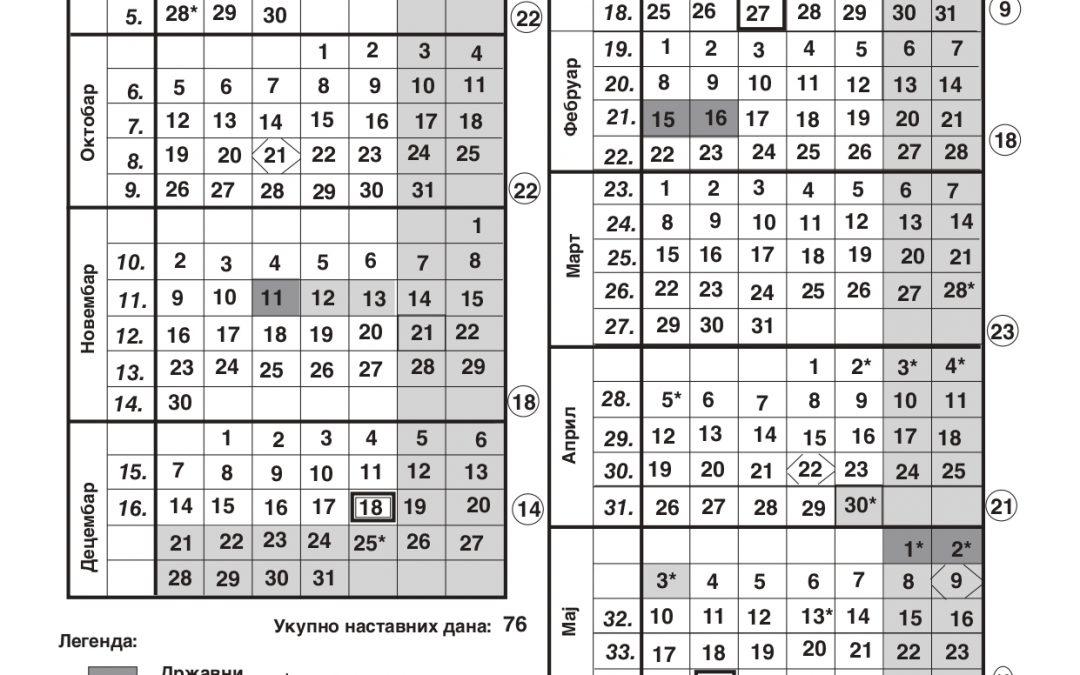 Измене у календару рада за школску 2020/2021. годину
